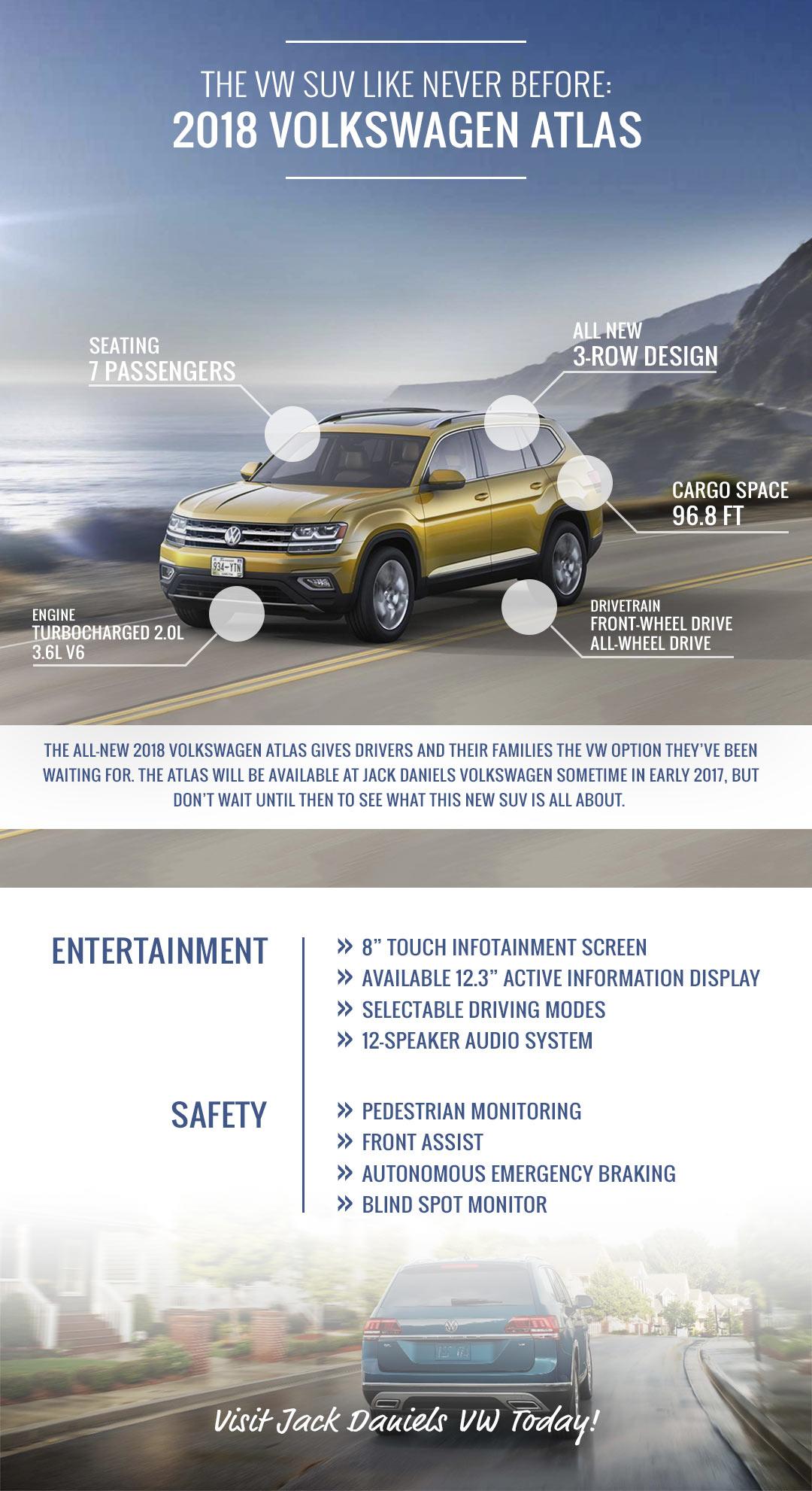 VW Atlas infographic